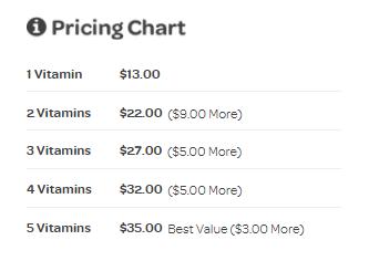 Vitafive pricing