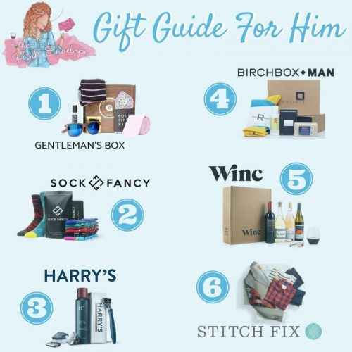 Gift Ideas for Guys